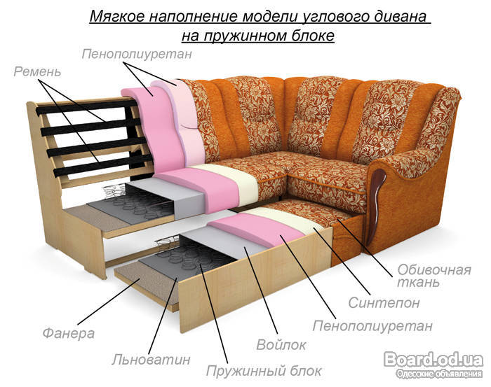 Как сделать сами диван