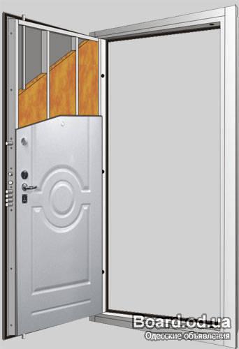 стальные и механические двери