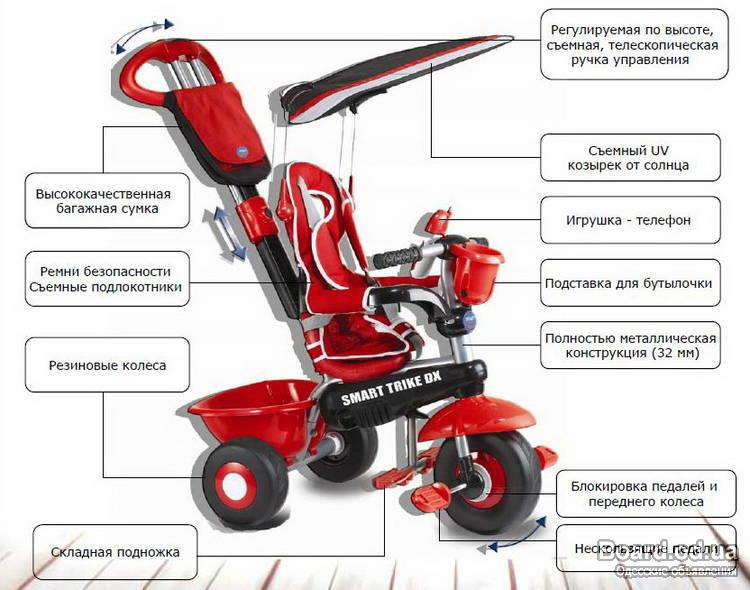 """Велосипед трехколесный Smart Trike DeLuxe КРАСНЫЙ (ну, очень красивый) уже собран - 3999+10% Съемная  """"родительская """"..."""